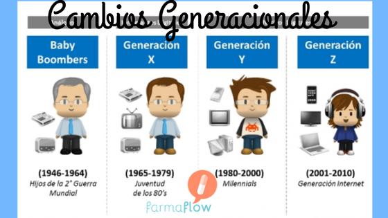 Cambios Generacionales